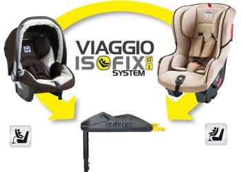 Viaggio Isofix System The Blog Of Peg Perego