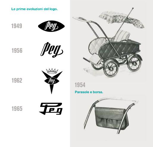 logo_peg