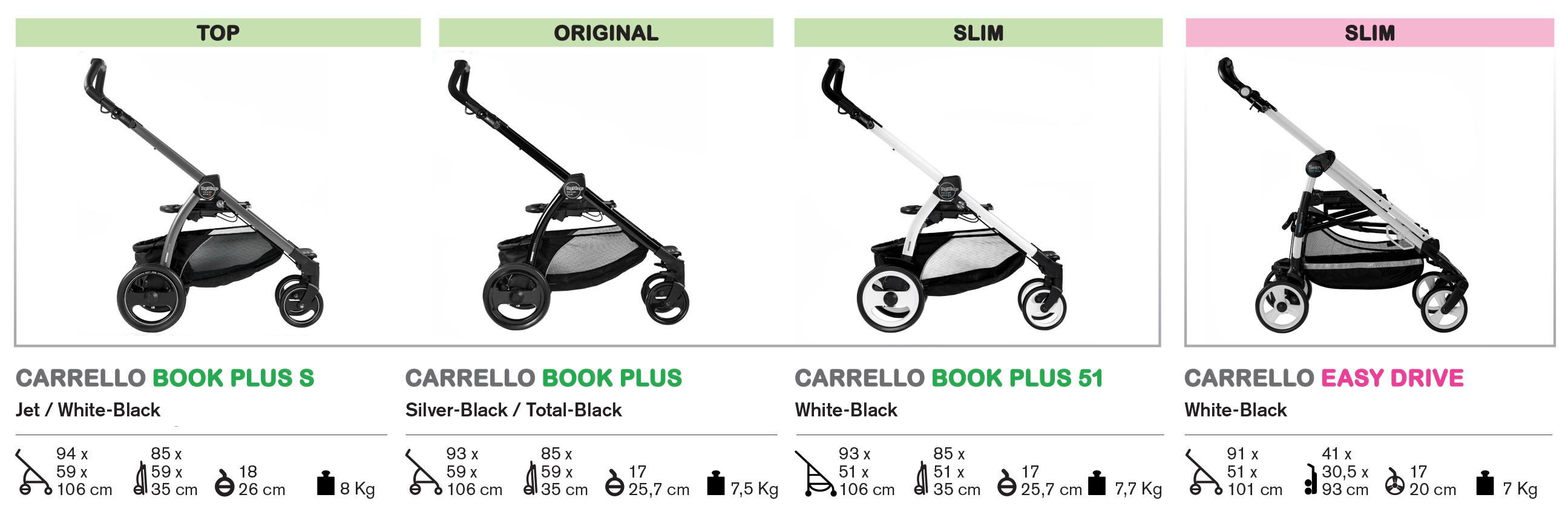 Which Modular System Is Best For Me The Blog Of Peg Perego