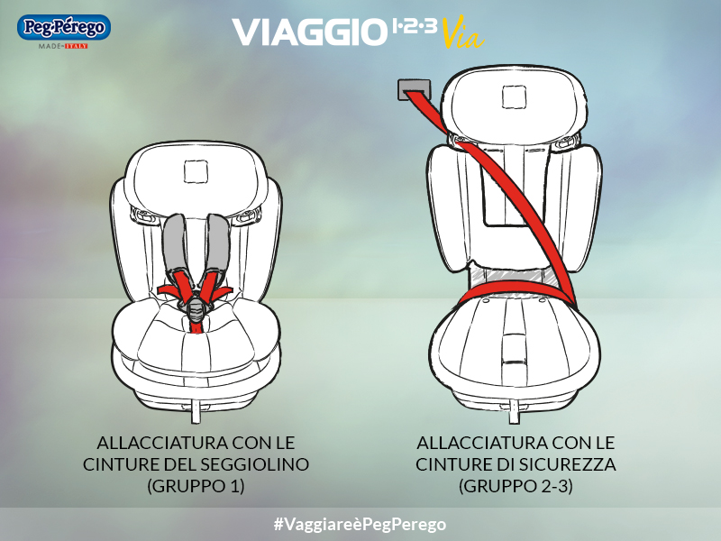 IllustrazioniSeggiolini-2