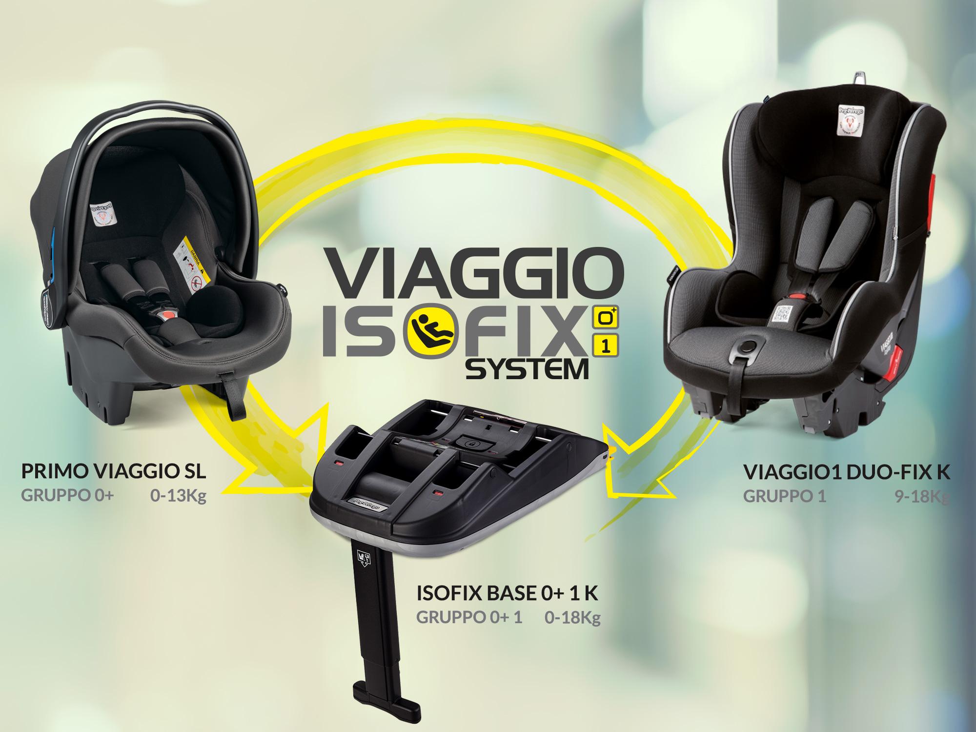 viaggio-isofix-system_02