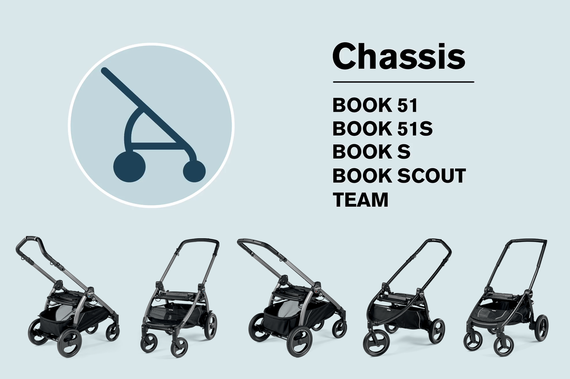 peg perego chassis make your choice