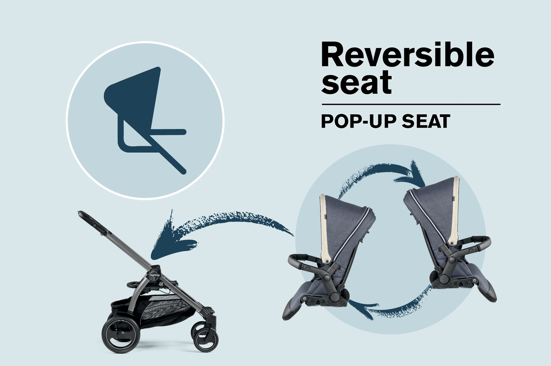 Make your choice peg perego reversible seat