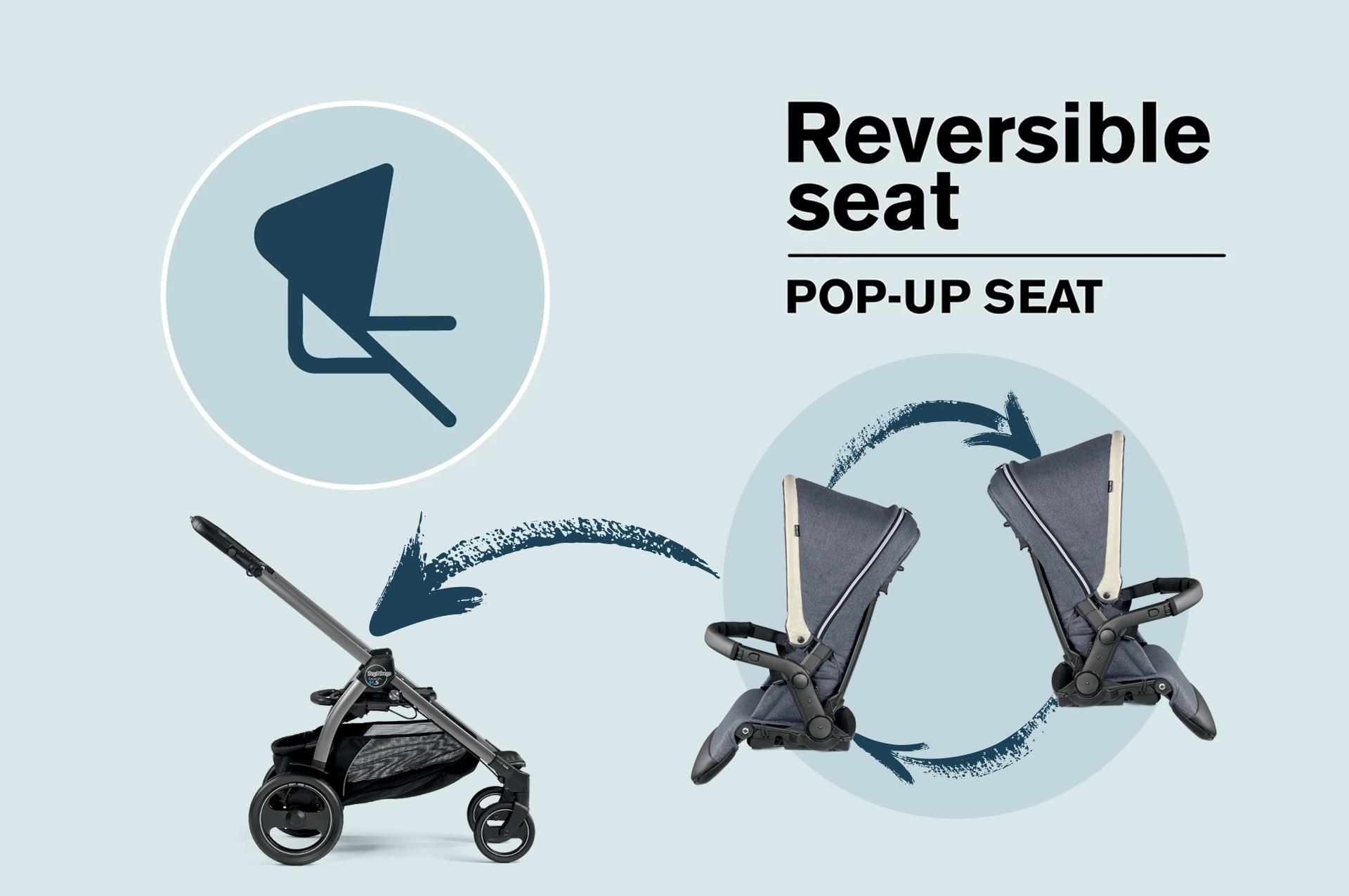 Make your choice peg perego reversible seat